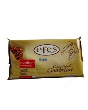 Compound Chocolates